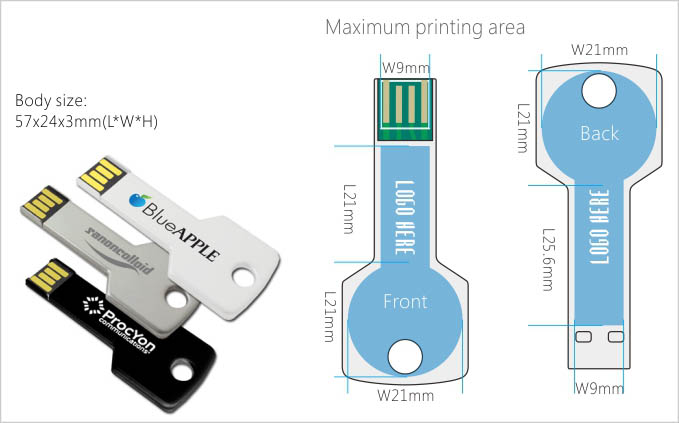 Schema printing area usb key shape
